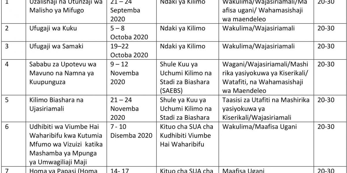Jedwali Mafunzo ya Muda Mfupi 2020 Mpya 2